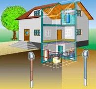 Verschillende soorten Warmtepompen